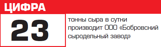 сырзавод Бобров
